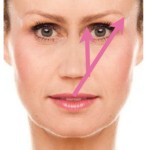 Augenbrauen Tipps